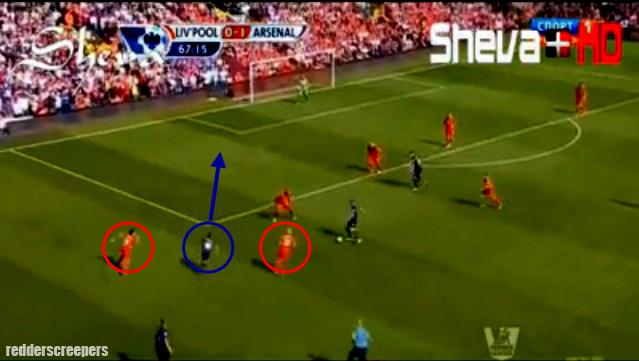 Gambar analisis gol Cazorla menentang Liverpool