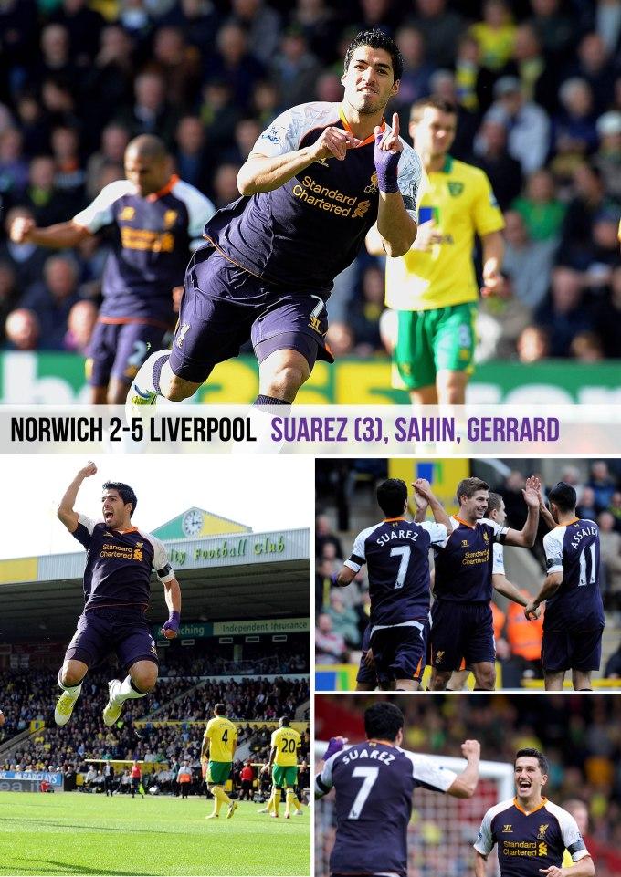 Muka Depan Ulasan Norwich 2-5 Liverpool