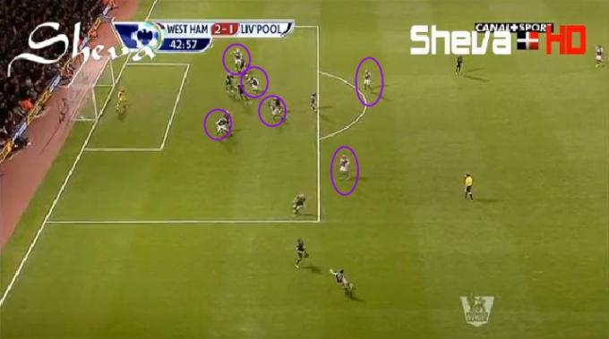 Gol Sendiri Gerrard WHU 2-3 Liverpool