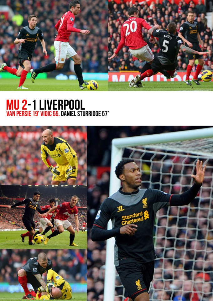 Cover report MU 2-1 Liverpool