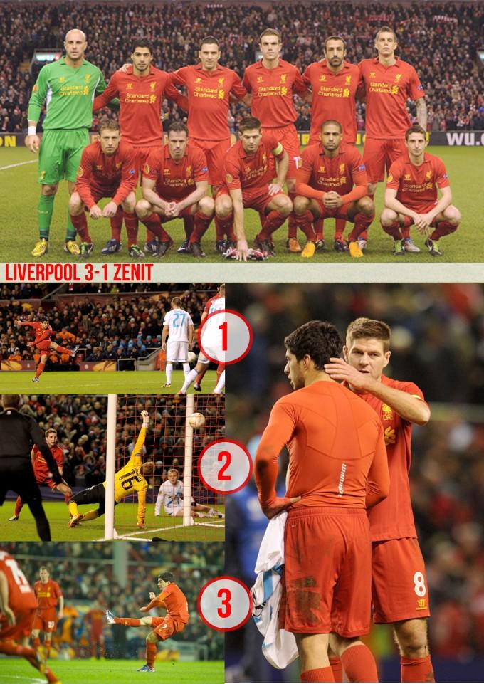 Muka Depan Ulasan Liverpool 3-1 Zenit
