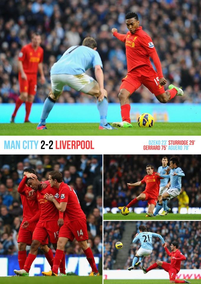 Muka Depan ulasan Man City 2-2 Liverpool