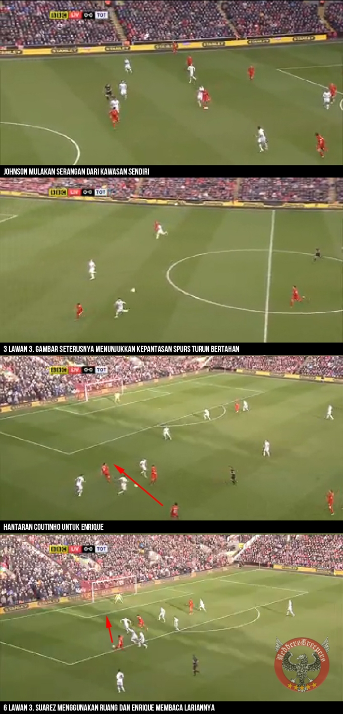 Analisis Gol 1 Suarez