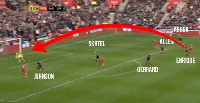 Gol 1 Analisis