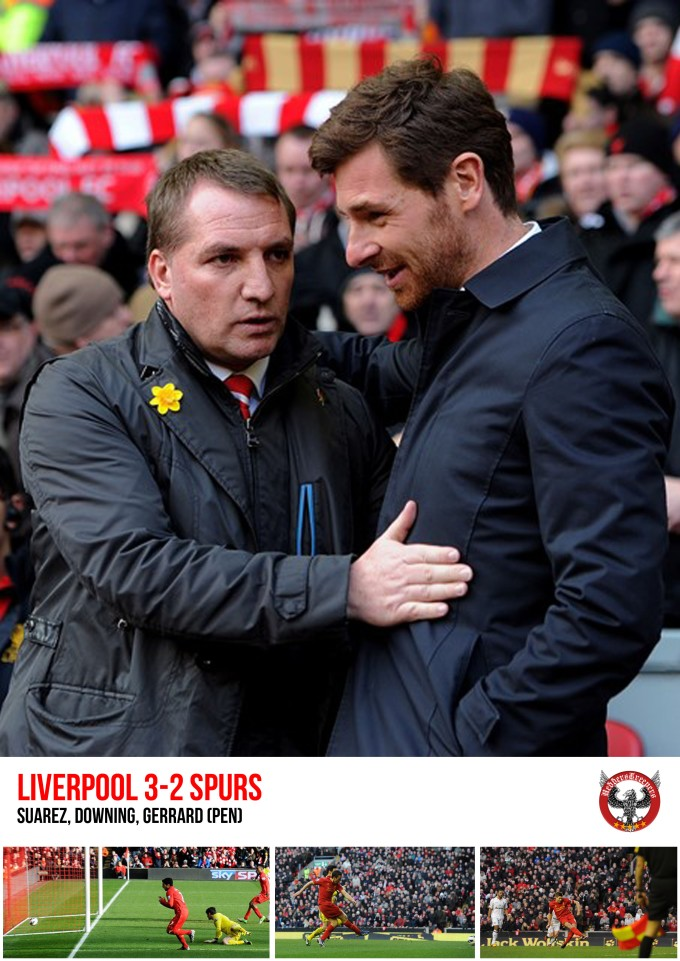 Muka Depan Liverpool 3-2 Spurs 11 mac 2013
