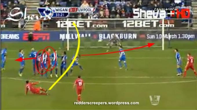 Wigan 0-3 Liverpool Suarez