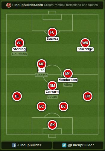 Dia jugak bleh jadi kawan Gerrard kat CDM andainya BR tukar segitiga midfield kepada bertahan.