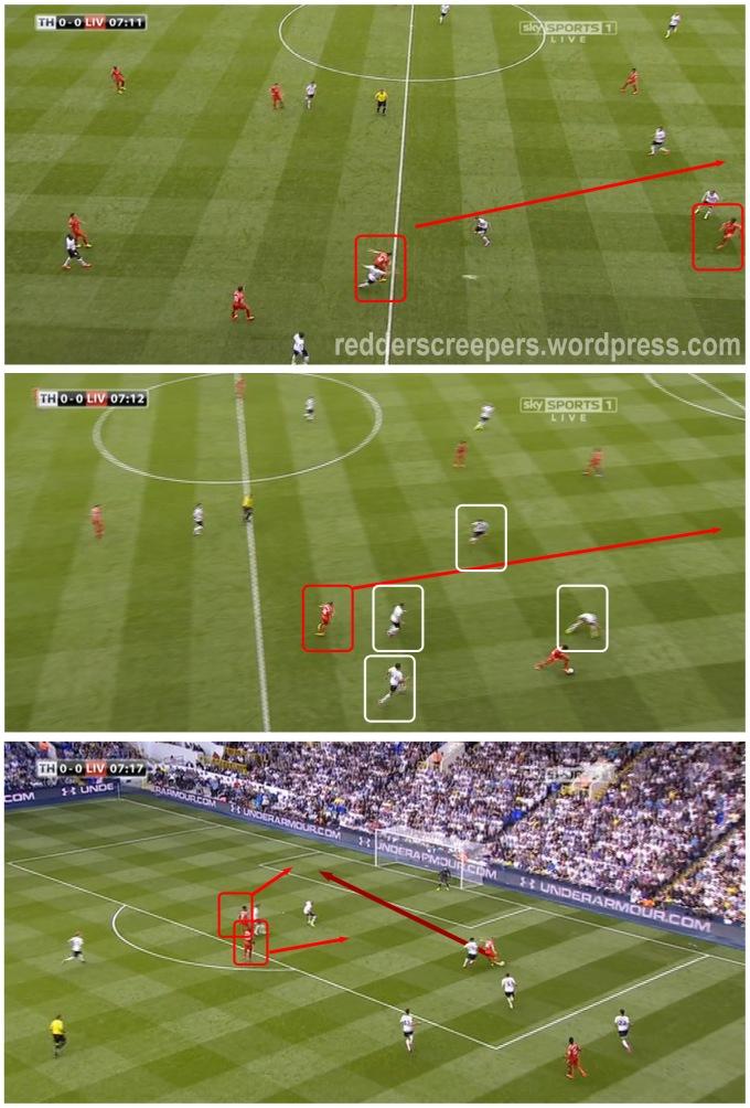 Tiga aspek gol ni. (1) Kerajinan Henderson (2) Kehebatan Sturridge kawal bola dan (3) Larian Sterling mengikut naluri seorang penyerang
