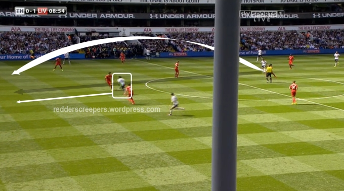 Serangan long ball normal. Mungkin lain perlawanan ni kalau Adebayor berjaya jaringkan gol ni